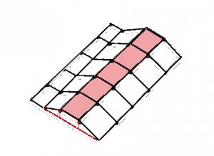"The ""Three Topos"" – optimization jargon explained"